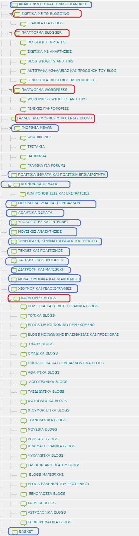 Οργανόγραμμα forum ανά ενότητες Iiiii_13