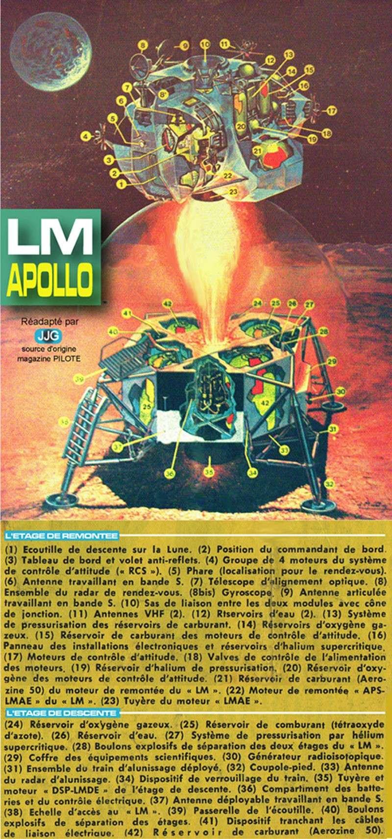 Pour le plaisir des yeux (dessins et schémas) - Page 5 Apollo10