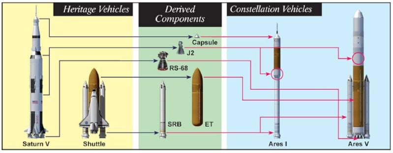 Comparatif Apollo / Orion - Page 3 Compar10