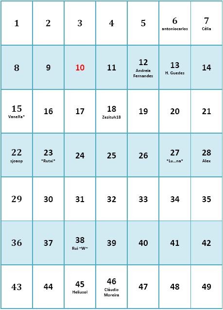 VENCEDOR do 9º Passatempo OsMesmosdeSempre 9passa10