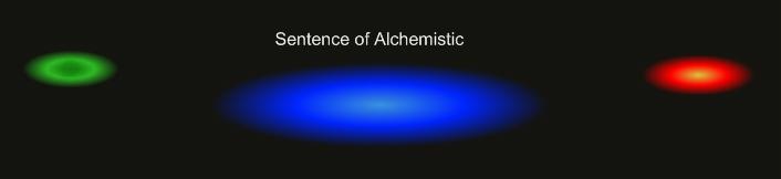 Sentense of  Alchemistic