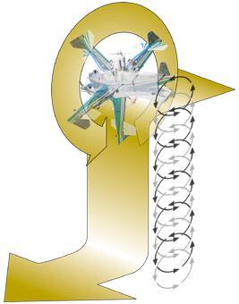 manobras 3D Capwat10