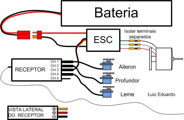Como ligar a eletrônica avião Como_l10