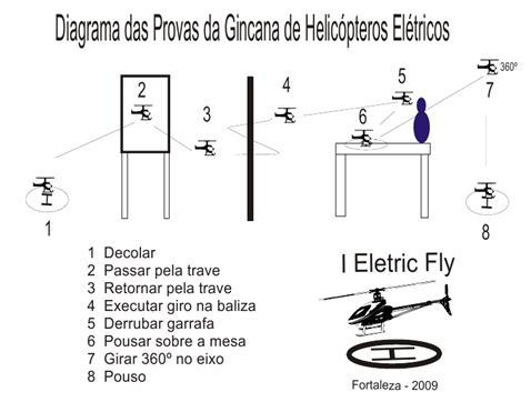 I Electric Fly Fortaleza Sem_ta18
