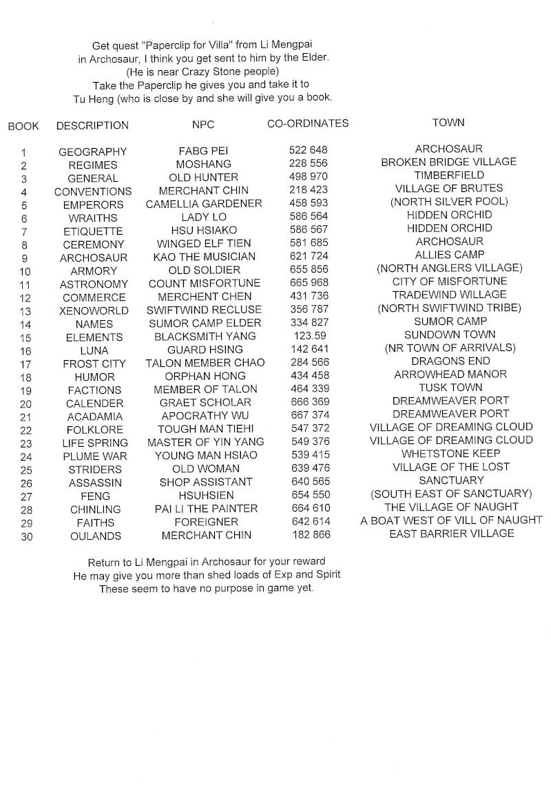 World Quest List (Where to go) Wq_lis10