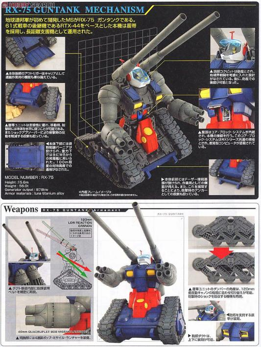 Model kit MG-75 RX GUN TANK 1/100 MG 1100_m11
