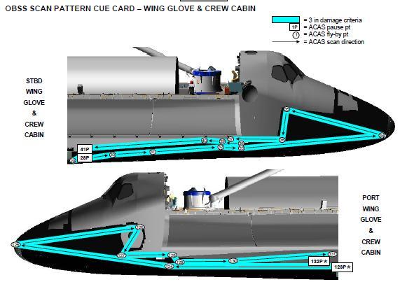 [STS-128: Discovery] suivi de la mission. - Page 2 Obss_310
