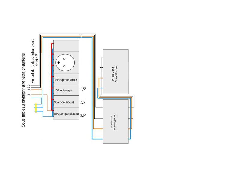 distribution électrique habitation complexe Sous_t10