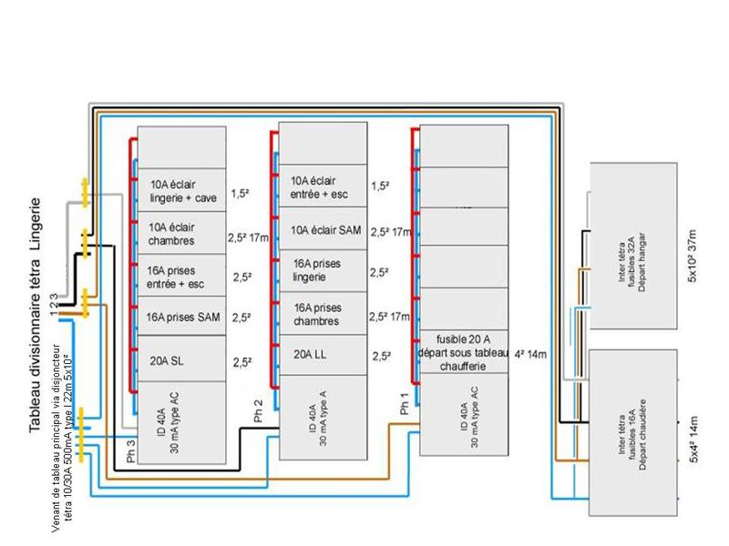 distribution électrique habitation complexe Tablea13