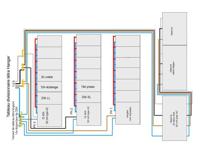 distribution électrique habitation complexe Tablea14
