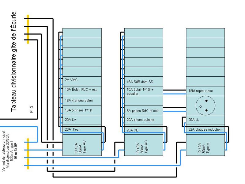 distribution électrique habitation complexe Tablea15