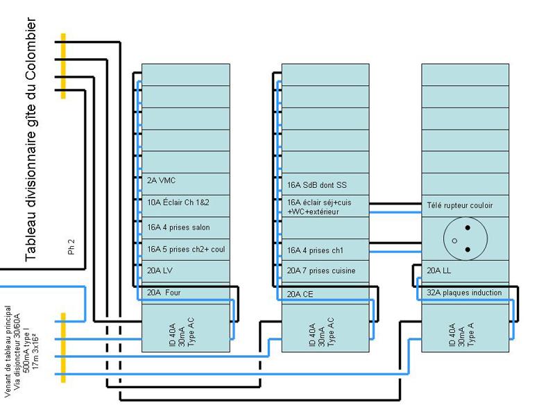 distribution électrique habitation complexe Tablea16