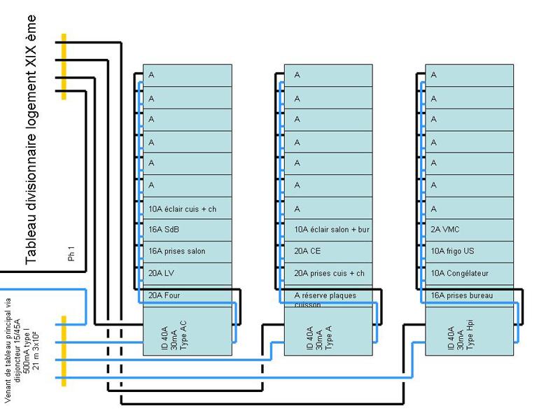 distribution électrique habitation complexe Tablea17