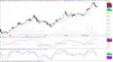 Buy Hindalco above 131.......CMP ....... 129.05 Hindal10