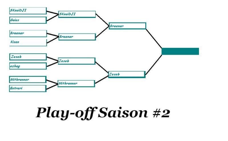 Eliminatoires Saison #2 Playof14