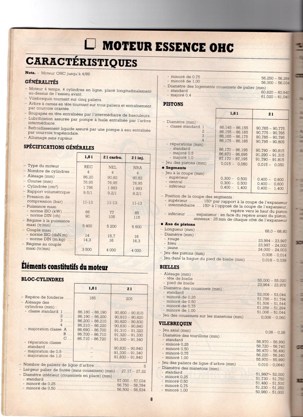 [MK2] Quelques petites questions sur mon mk2 - Page 2 Img02610