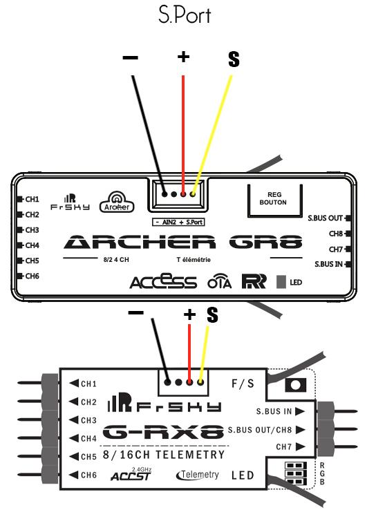 Problème Flashage Firmware récepteur GRX8 Gr8-gr10