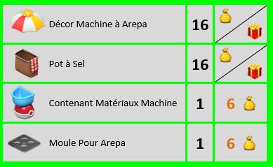 Machine à Arepa   Sans_249