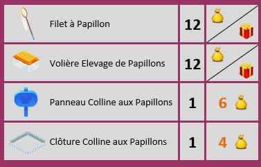Colline aux Papillons => Morpho Bleu / Piéride des Jardins / Eurytide Epidaus / Monarque Sans_275