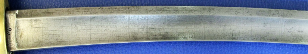 TABLE DE TIR pour officier d'artillerie sabre Mle 1829 _mg_7010