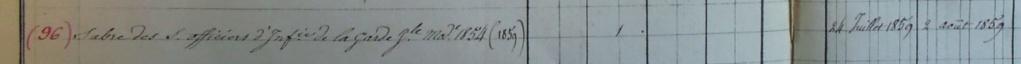 sabre canonnier 1829 - Page 2 Sous_o10