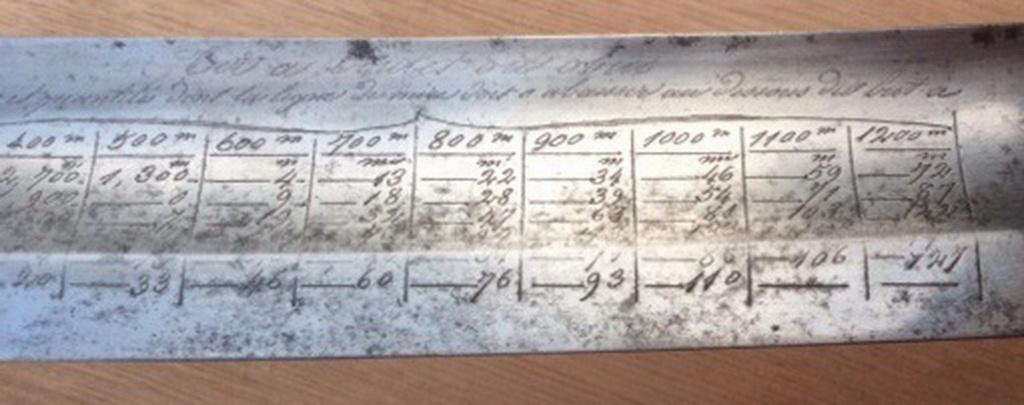 TABLE DE TIR pour officier d'artillerie sabre Mle 1829 Table_10