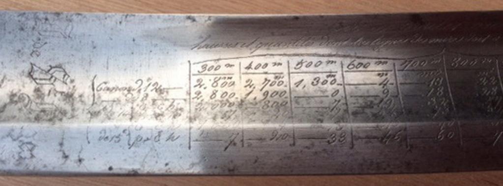 TABLE DE TIR pour officier d'artillerie sabre Mle 1829 Table_11