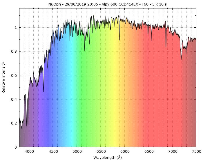 Spectres d'étoiles remarquables - Page 3 _nuoph10