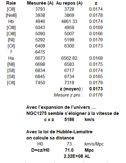 Galaxies à noyau actif - Page 2 Calcul10