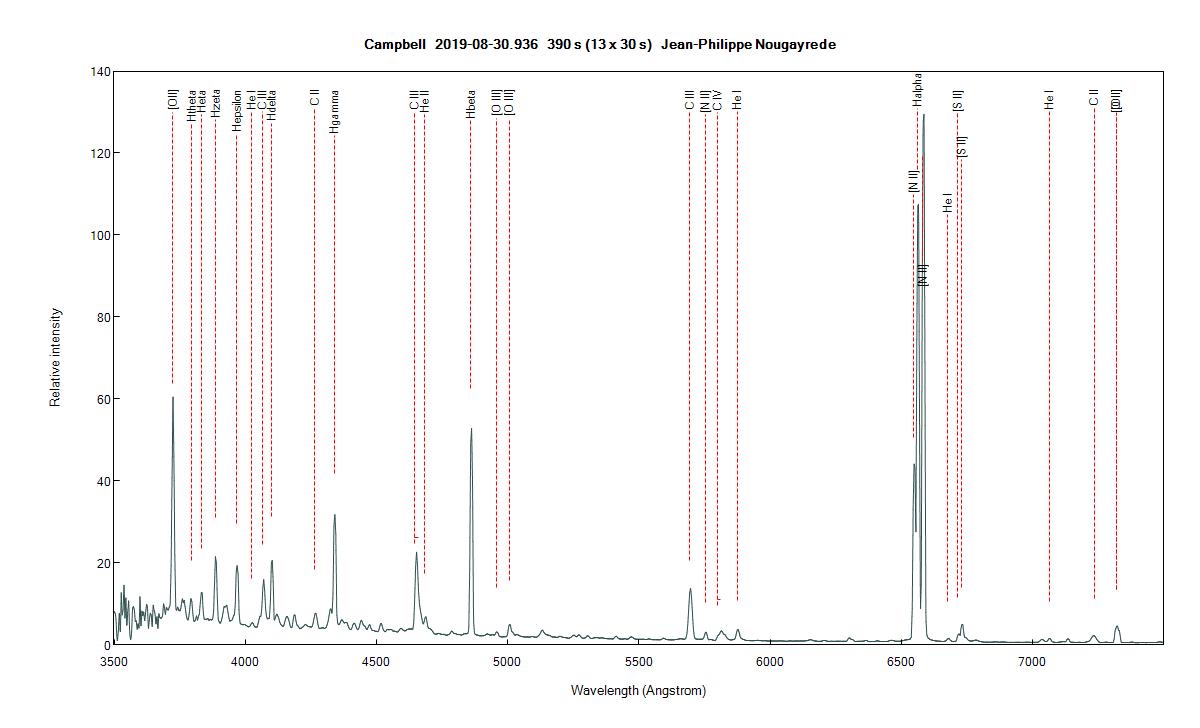 L'étoile hydrogène de Campbell (la grenouille et le boeuf)  Campbe11