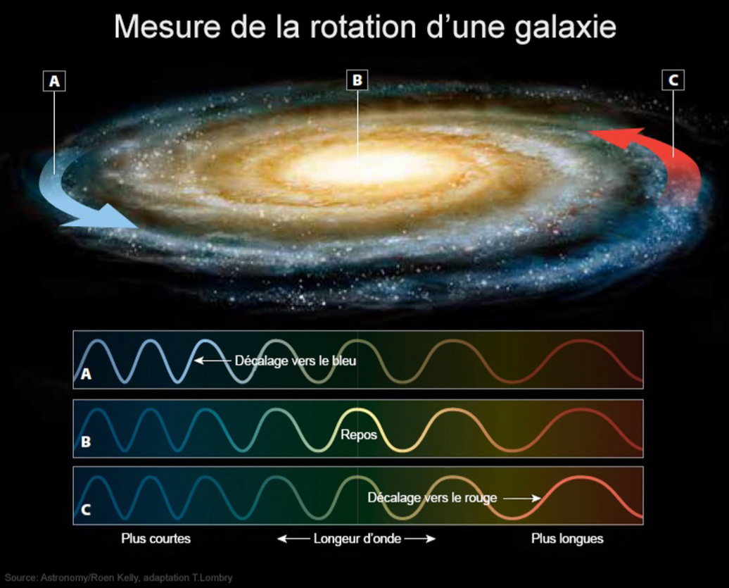 Galaxies à noyau actif Dopgal10