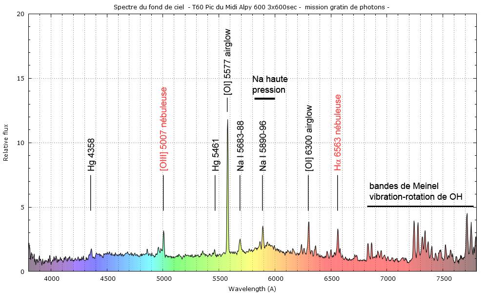 Spectro dans la dentelle Fond-d10