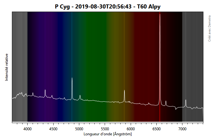Une future supernova : P Cygni P_cyg_10