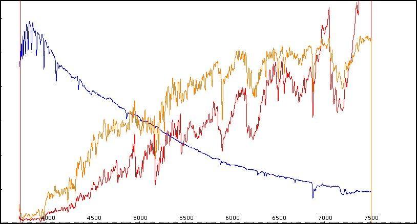 Spectres d'étoiles remarquables - Page 3 Rigel_10