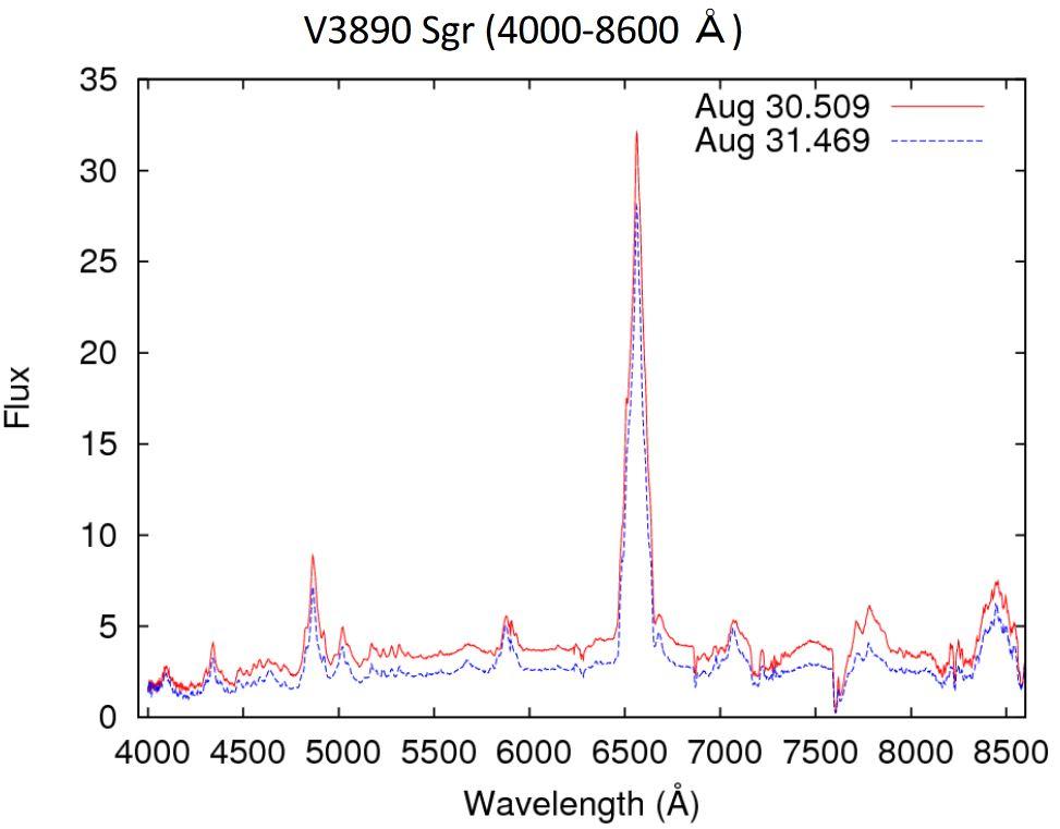 Nova récurrente V3890 dans le Sagittaire Spectr11