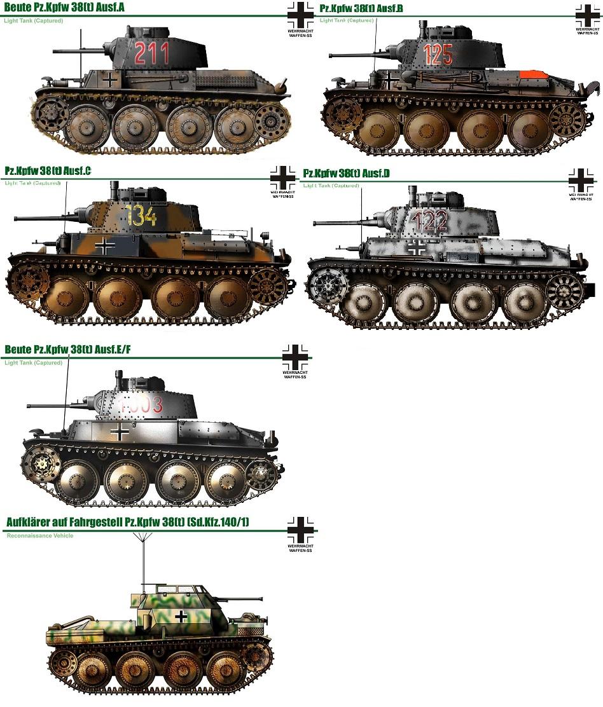 panzer 38(T) A10