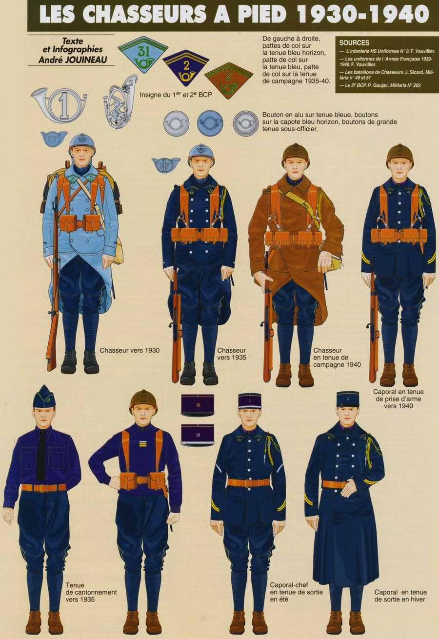 Planches uniformes Armée Française.... Chasse33