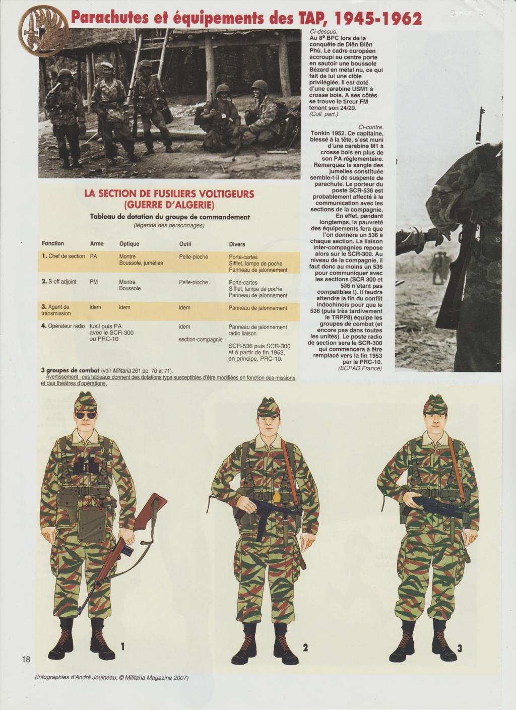 Equipements TAP-Parachutes et gaines E13
