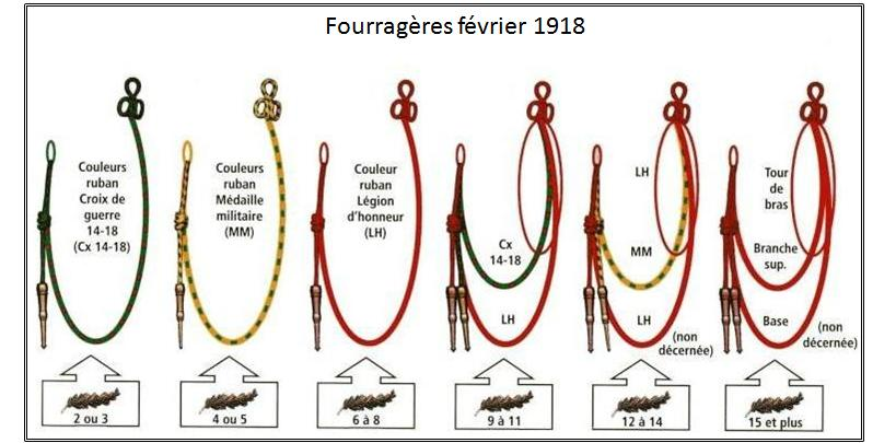 La Fourragère Les_fo10