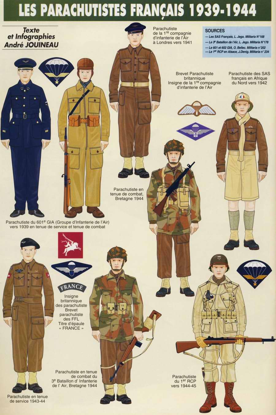 Planches uniformes Armée Française.... Parach11