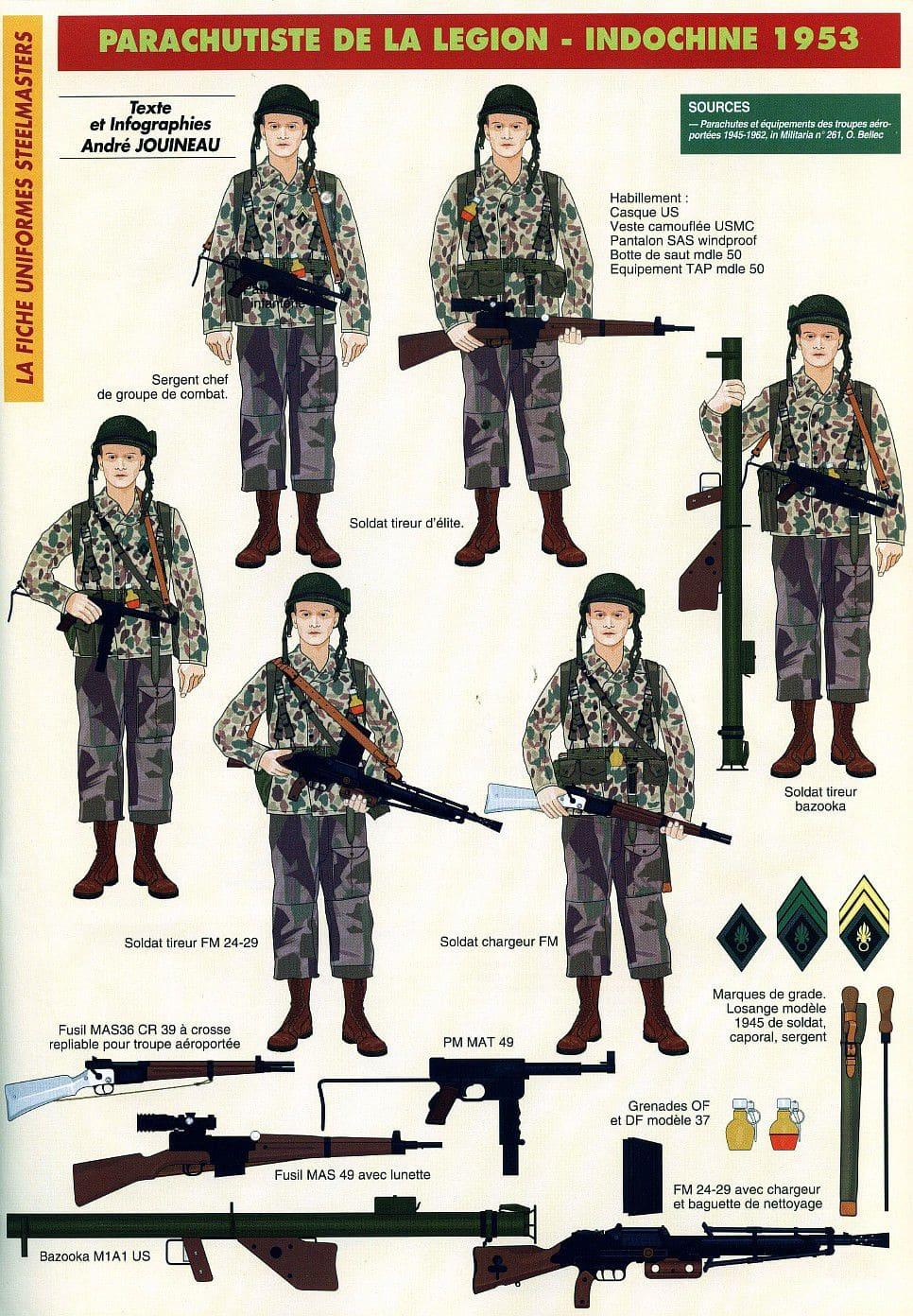 Planches uniformes Armée Française.... Parach17