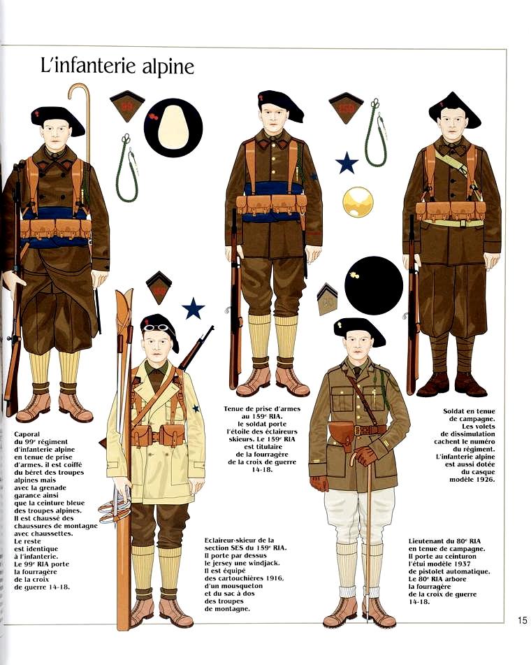 Planches uniformes Armée Française.... Produi10
