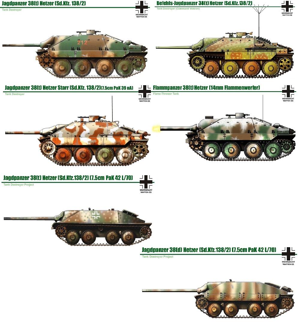 panzer 38(T) Q10
