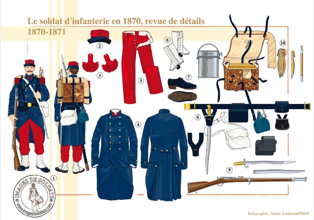 Planches uniformes Armée Française.... - Page 4 Sans_149
