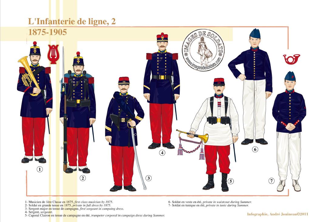 Planches uniformes Armée Française.... - Page 4 Sans_153