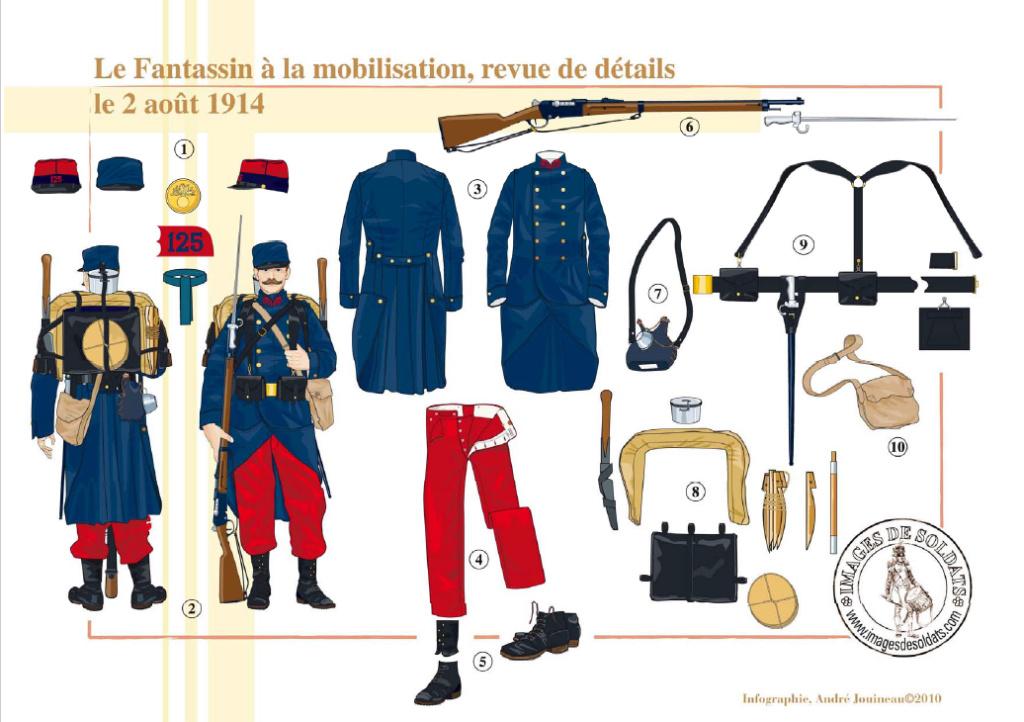 Planches uniformes Armée Française.... - Page 4 Sans_154