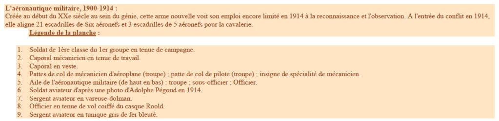 Planches uniformes Armée Française.... Sans_t28