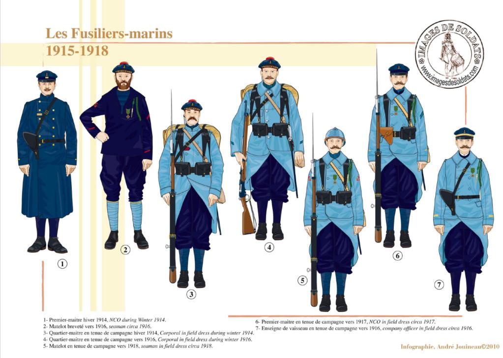 Planches uniformes Armée Française.... Sans_t38
