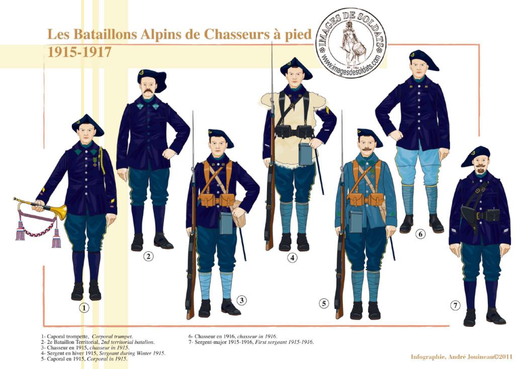 Planches uniformes Armée Française.... Sans_t42
