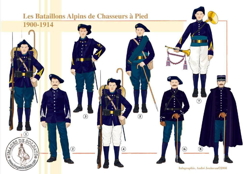 Planches uniformes Armée Française.... Sans_t43